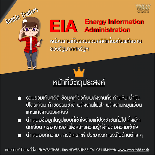 EIA : Energy Information Administration